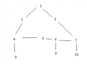 puzzle-graph